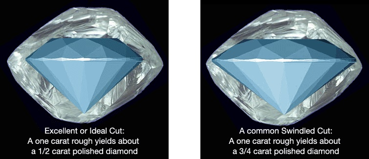 ideal cut diamonds from rough stone